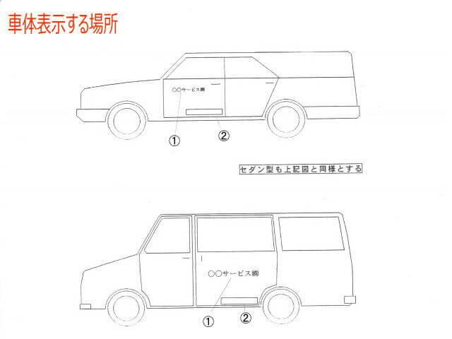 車体表示のルール